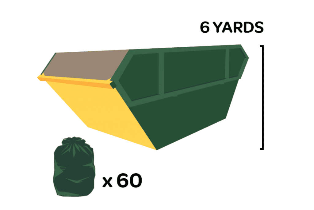 6 Yard Skip Hire | AMS News